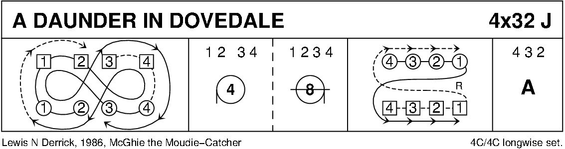 A Daunder In Dovedale Keith Rose's Diagram