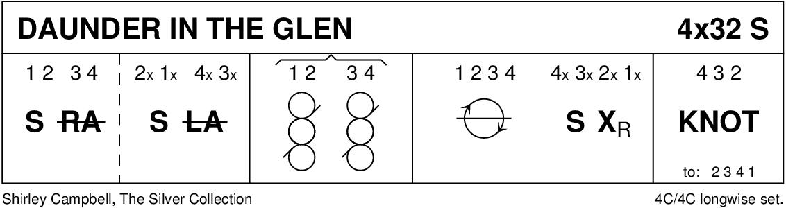 Daunder In The Glen Keith Rose's Diagram