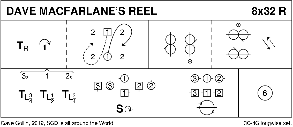 Dave Macfarlane's Reel Keith Rose's Diagram
