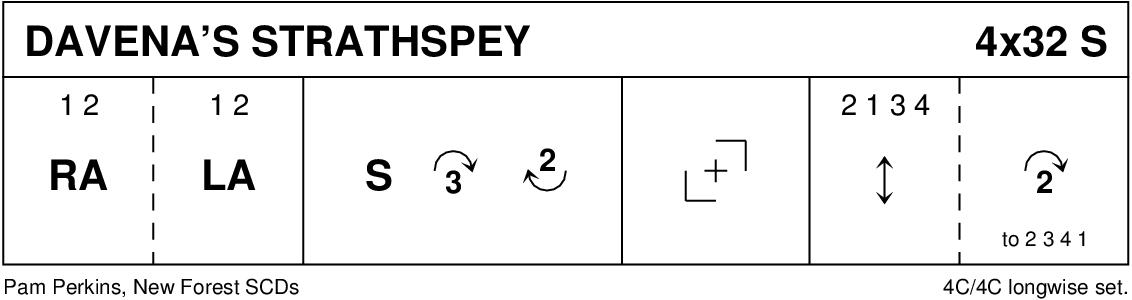 Davena's Strathspey Keith Rose's Diagram