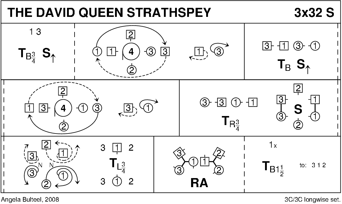 The David Queen Strathspey Keith Rose's Diagram