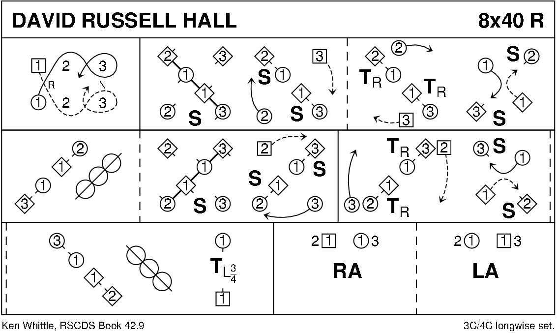 David Russell Hall Keith Rose's Diagram