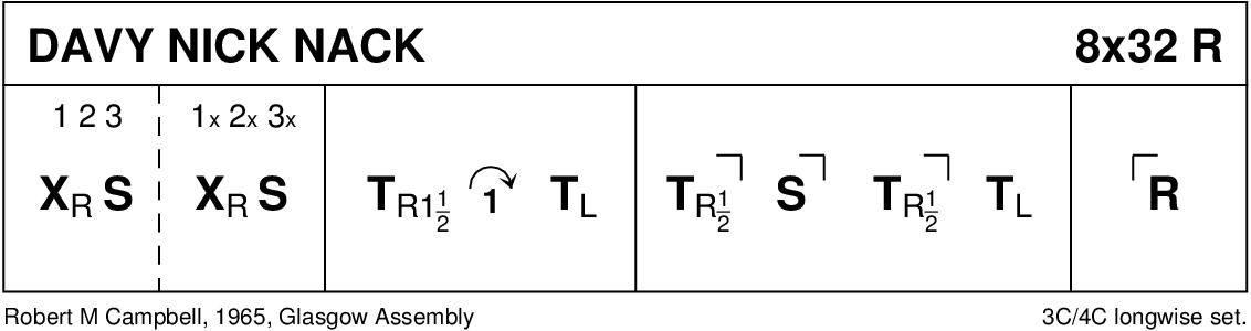 Davy Nick Nack Keith Rose's Diagram