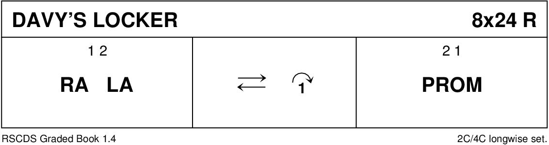 Davy's Locker Keith Rose's Diagram