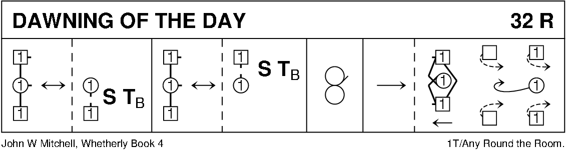 Dawning Of The Day Keith Rose's Diagram