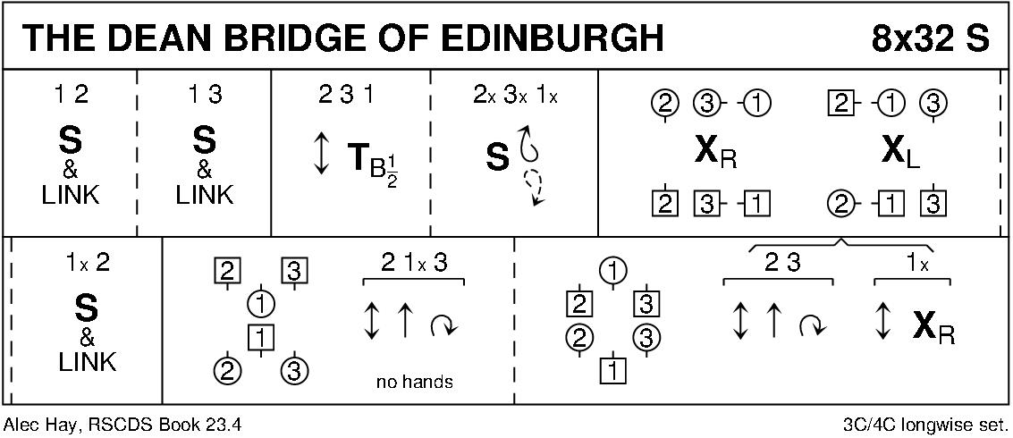 The Dean Bridge Of Edinburgh Keith Rose's Diagram