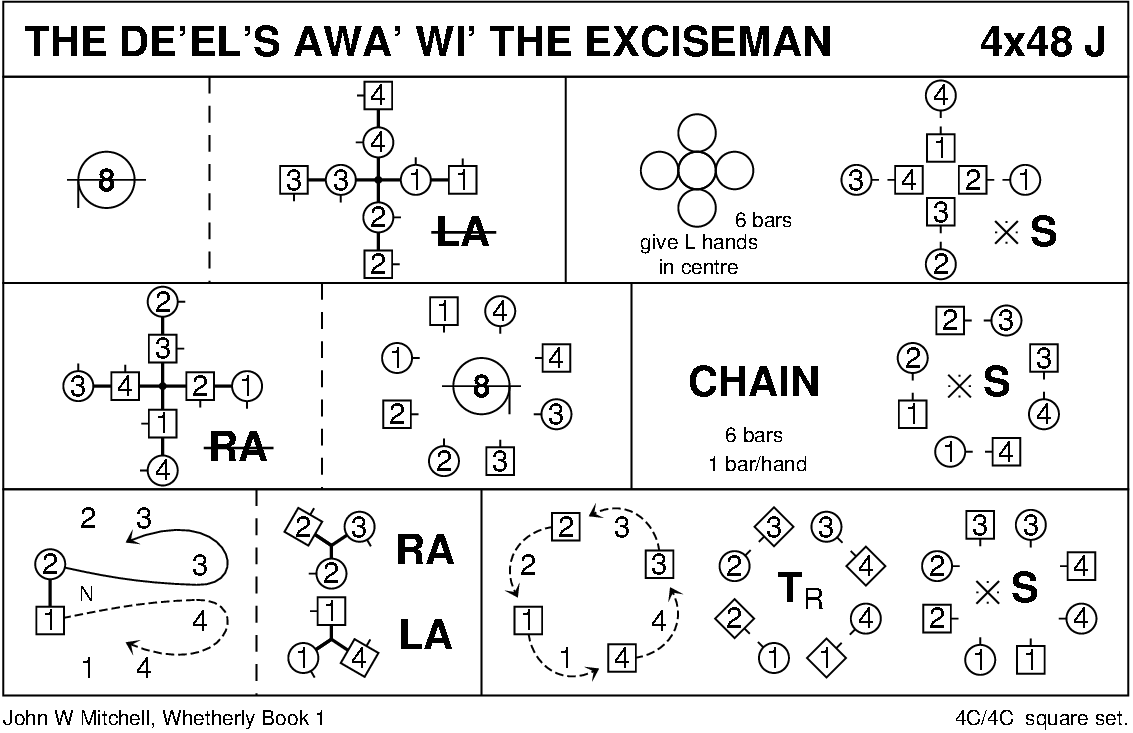 The De'el's Awa' Wi' The Exciseman Keith Rose's Diagram