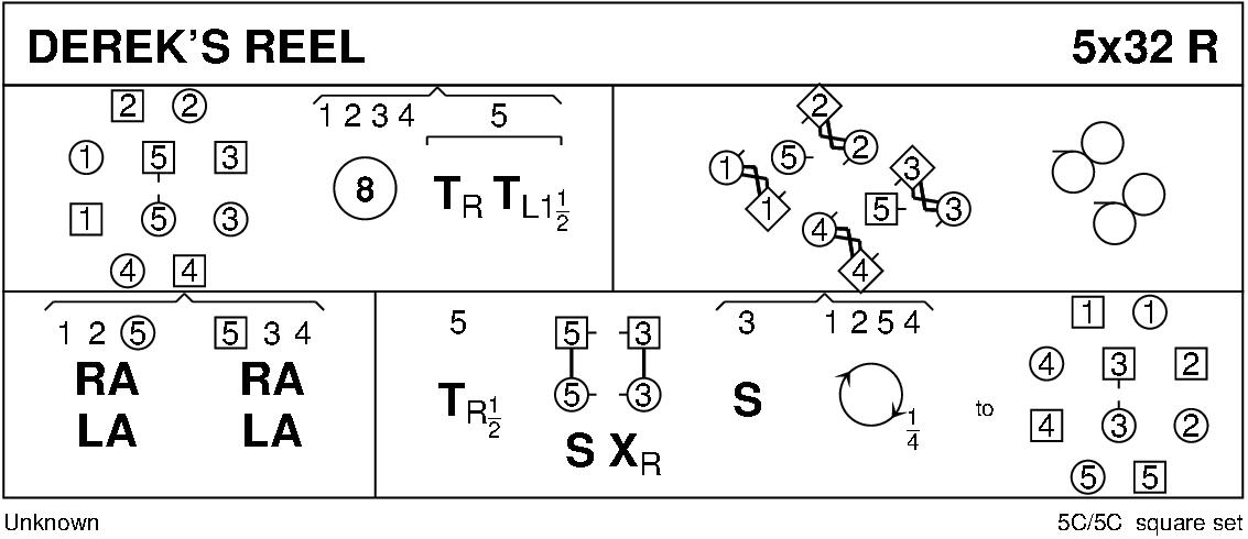 Derek's Reel Keith Rose's Diagram