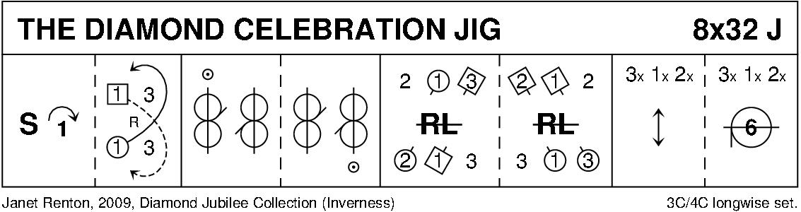 The Diamond Celebration Jig Keith Rose's Diagram