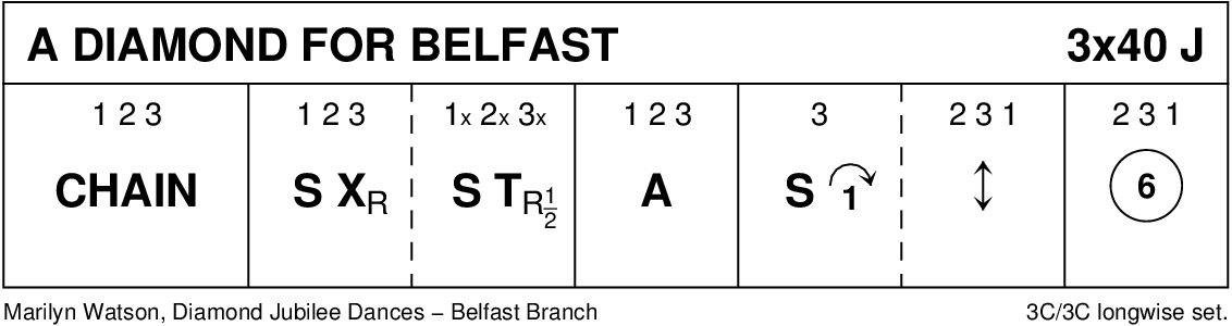 A Diamond For Belfast Keith Rose's Diagram