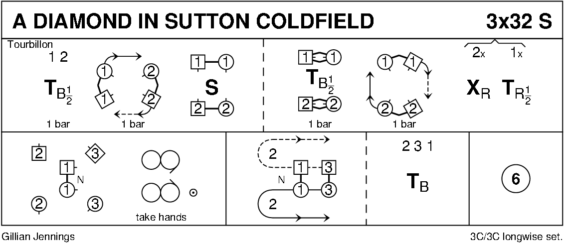 A Diamond In Sutton Coldfield Keith Rose's Diagram
