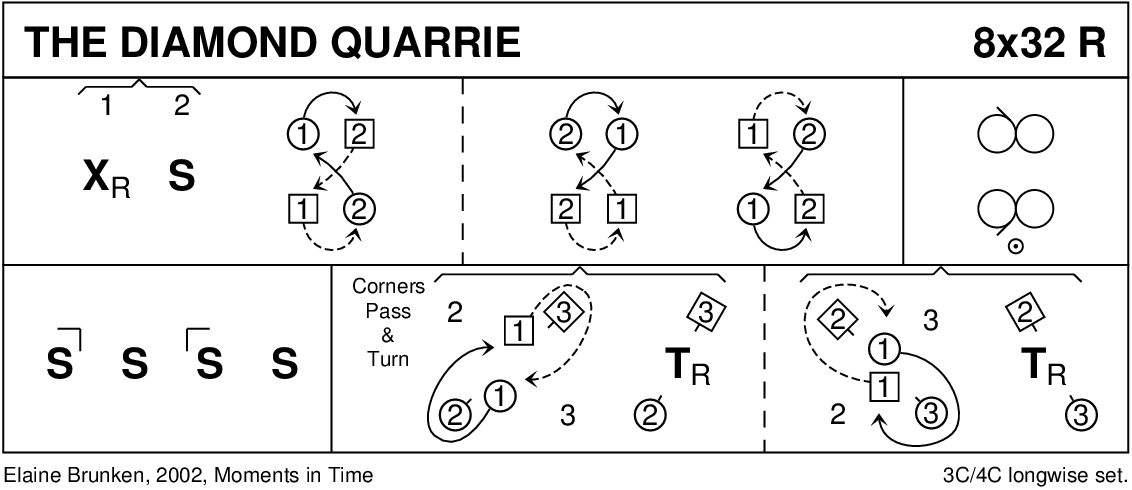 The Diamond Quarrie Keith Rose's Diagram