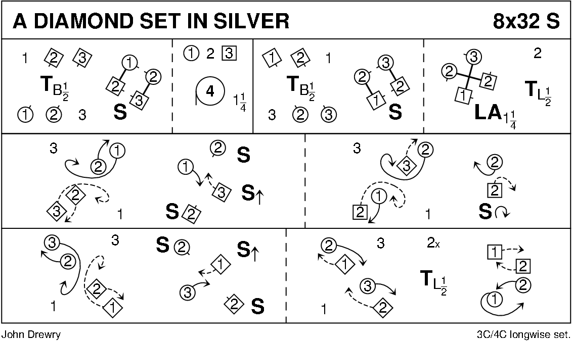 A Diamond Set In Silver Keith Rose's Diagram