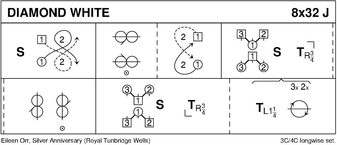 Diamond White Keith Rose's Diagram