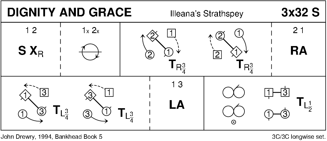 Dignity And Grace Keith Rose's Diagram