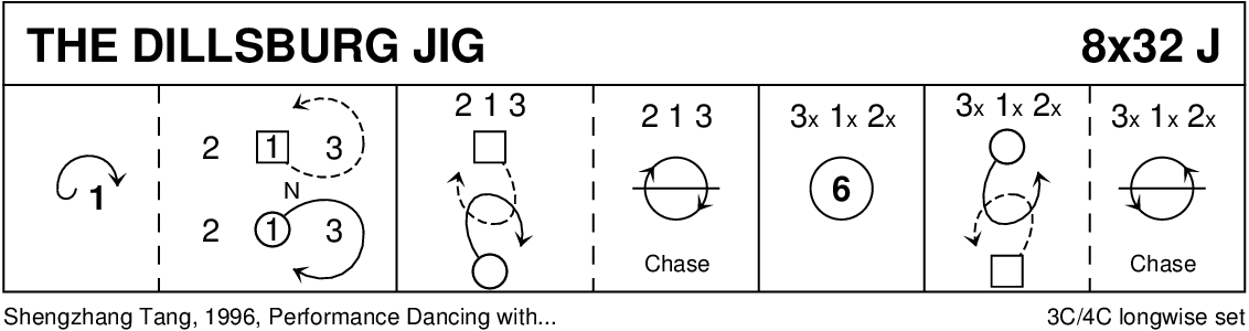 The Dillsburg Jig Keith Rose's Diagram