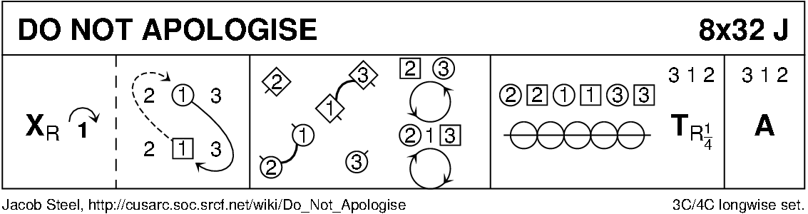 Do Not Apologise Keith Rose's Diagram