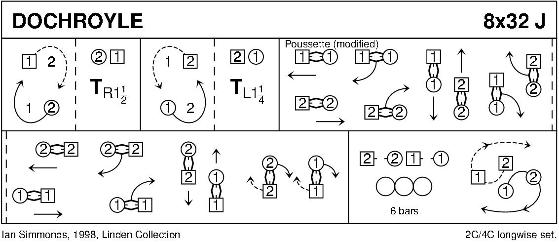 Dochroyle Keith Rose's Diagram