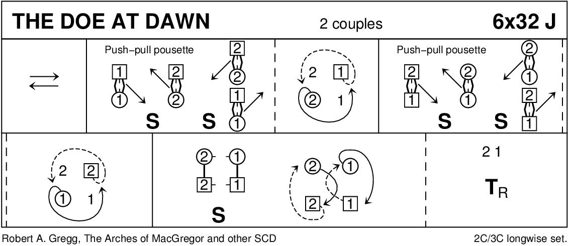 The Doe At Dawn Keith Rose's Diagram