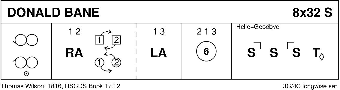 Donald Bane Keith Rose's Diagram