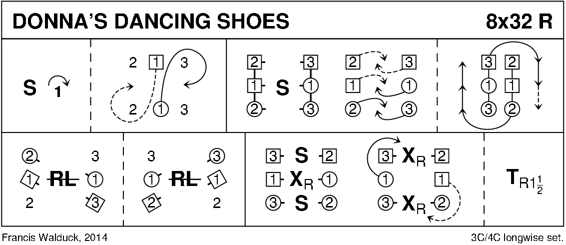 Donna's Dancing Shoes Keith Rose's Diagram