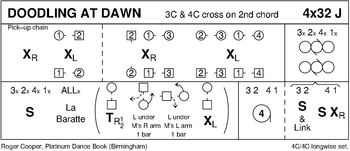 Doodling At Dawn Keith Rose's Diagram