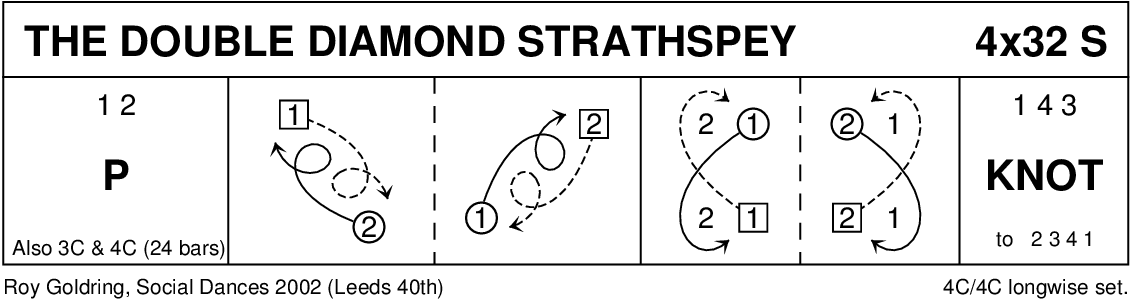 The Double Diamond Strathspey Keith Rose's Diagram