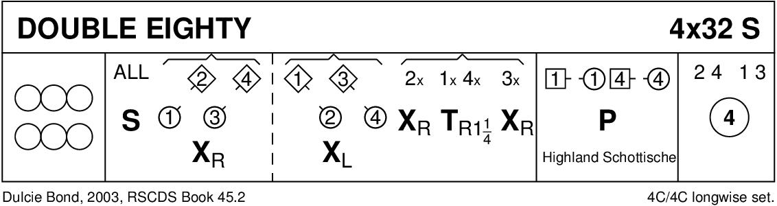 Double Eighty Keith Rose's Diagram