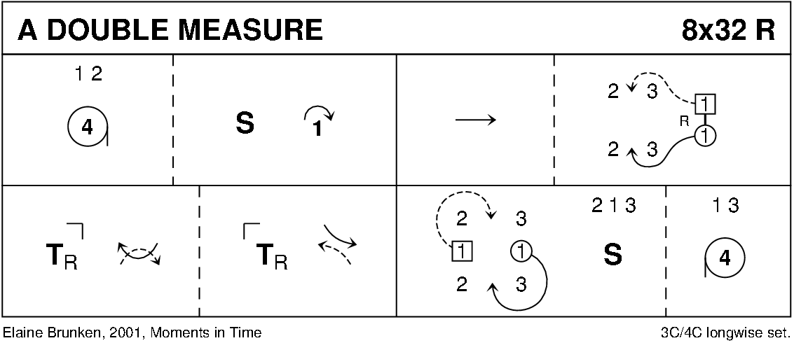 A Double Measure Keith Rose's Diagram