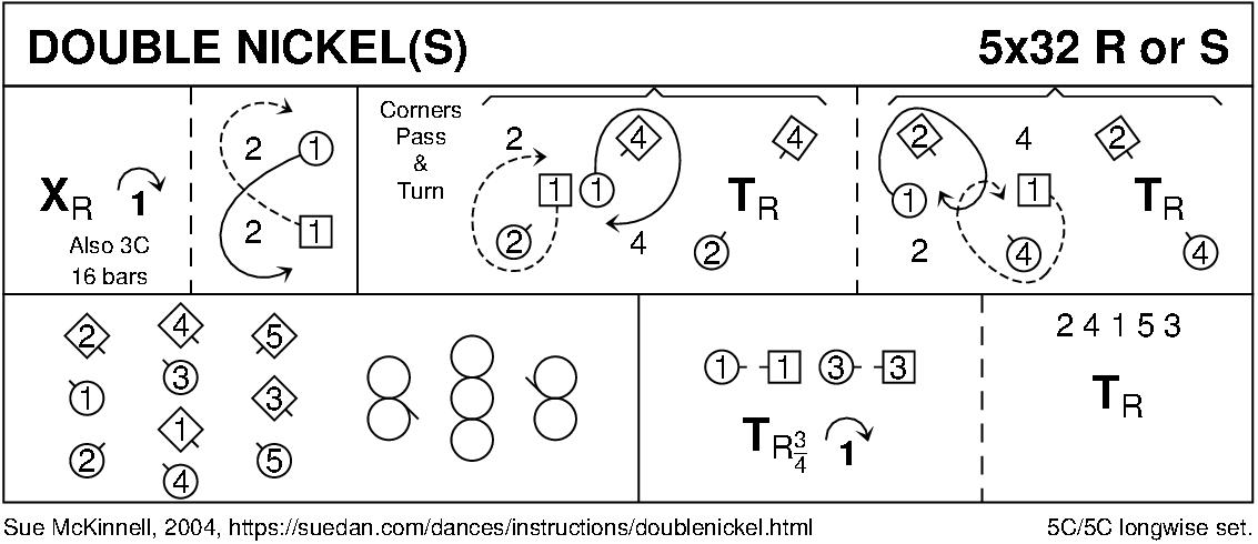 Double Nickel(s) Keith Rose's Diagram