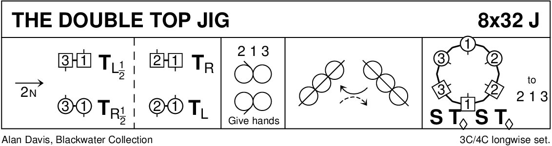 Double Top Jig Keith Rose's Diagram