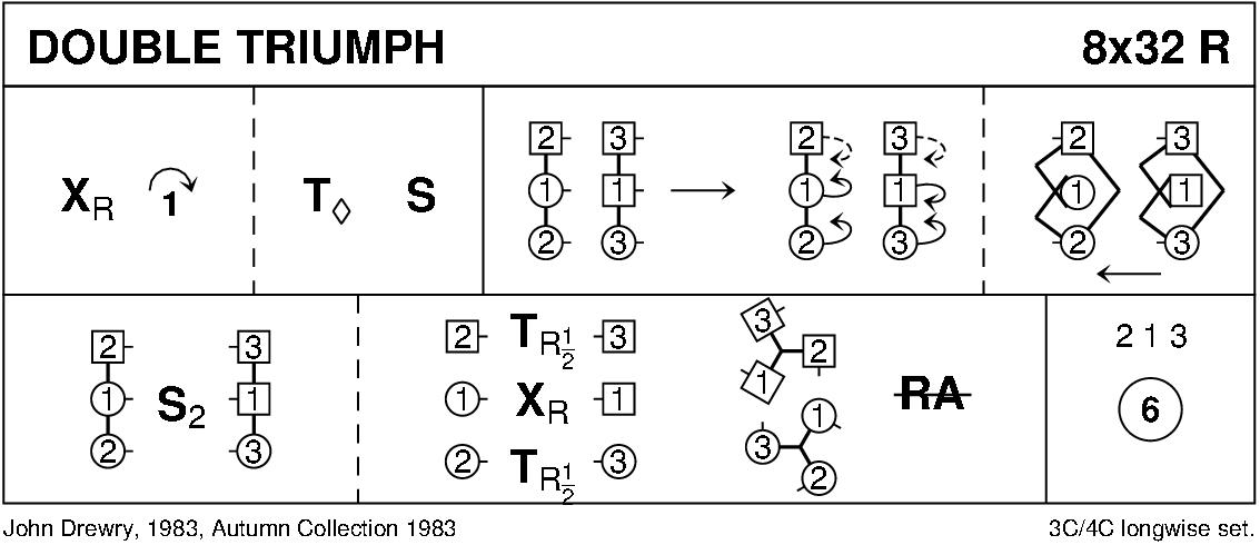 Double Triumph Keith Rose's Diagram