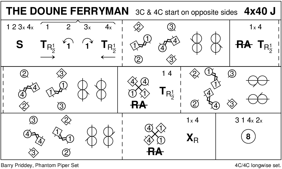 The Doune Ferryman Keith Rose's Diagram