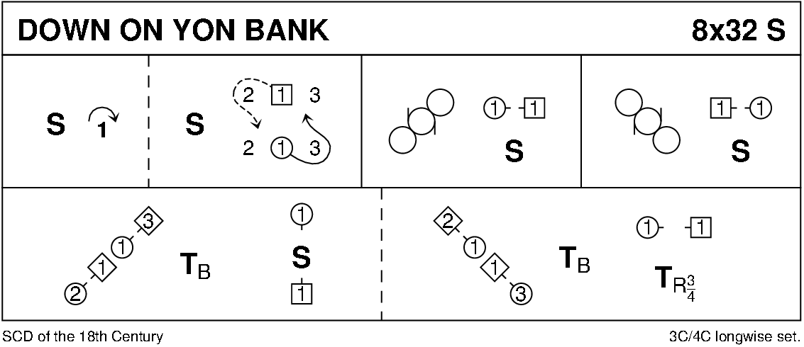 Down On Yon Bank Keith Rose's Diagram