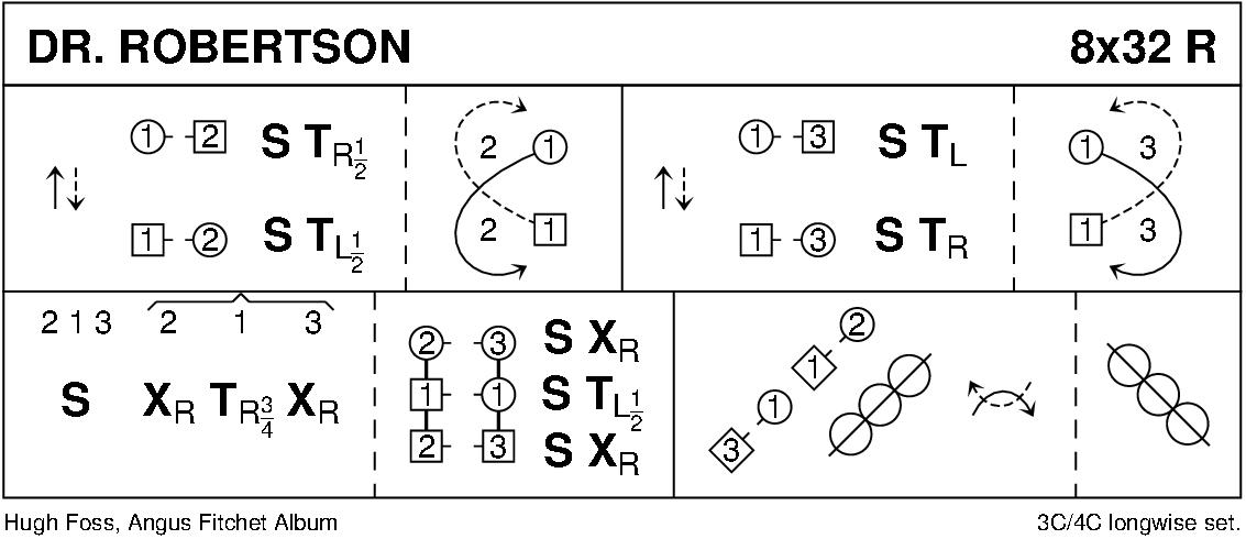 Dr Robertson Keith Rose's Diagram