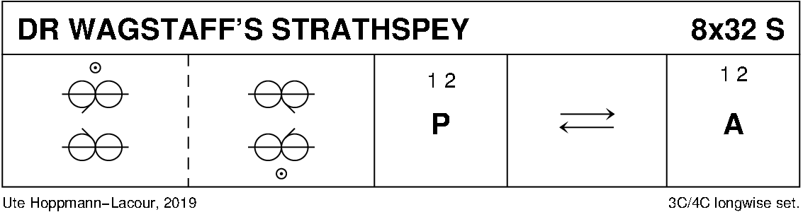 Dr Wagstaff's Strathspey Keith Rose's Diagram