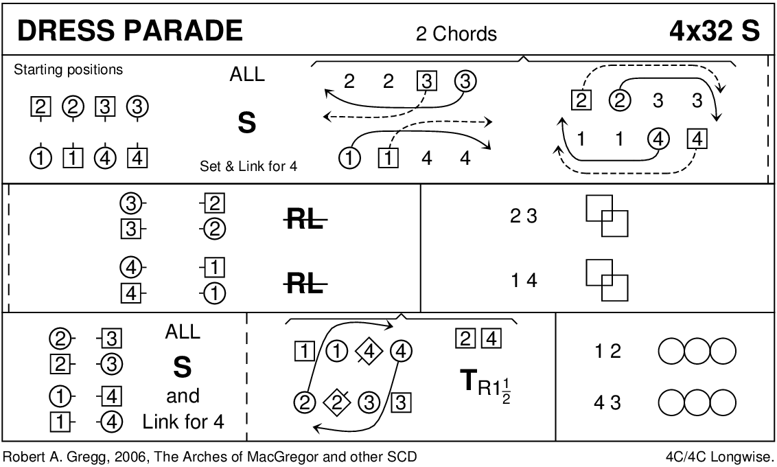 Dress Parade Keith Rose's Diagram