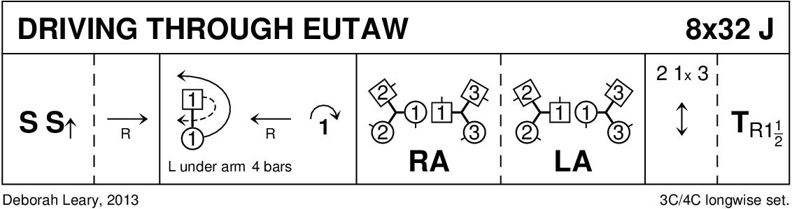 Driving Through Eutaw Keith Rose's Diagram