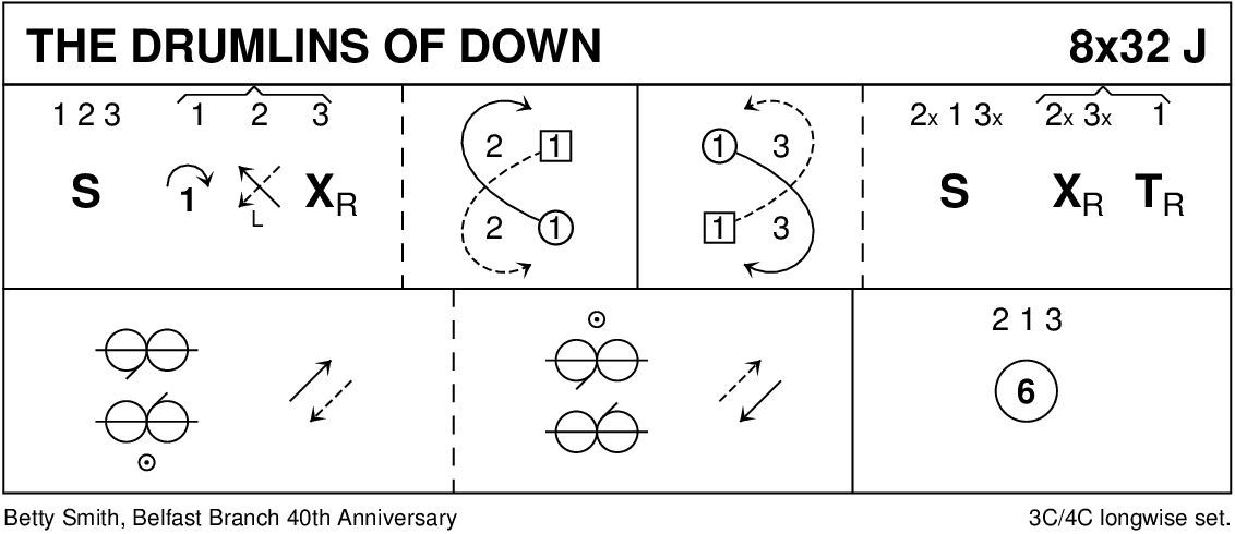 The Drumlins Of Down Keith Rose's Diagram