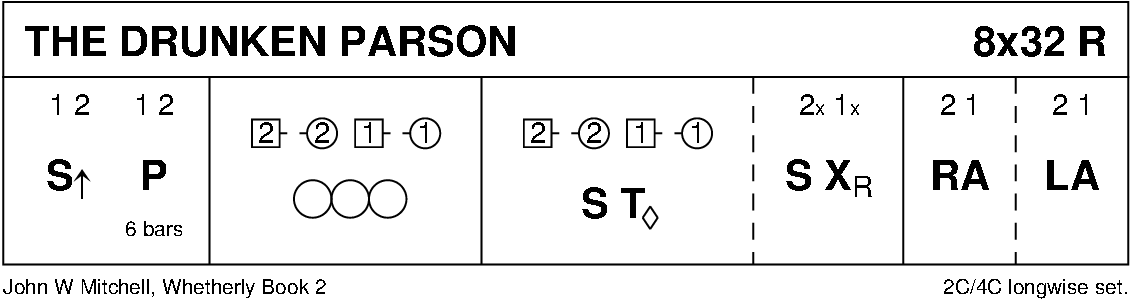 The Drunken Parson Keith Rose's Diagram