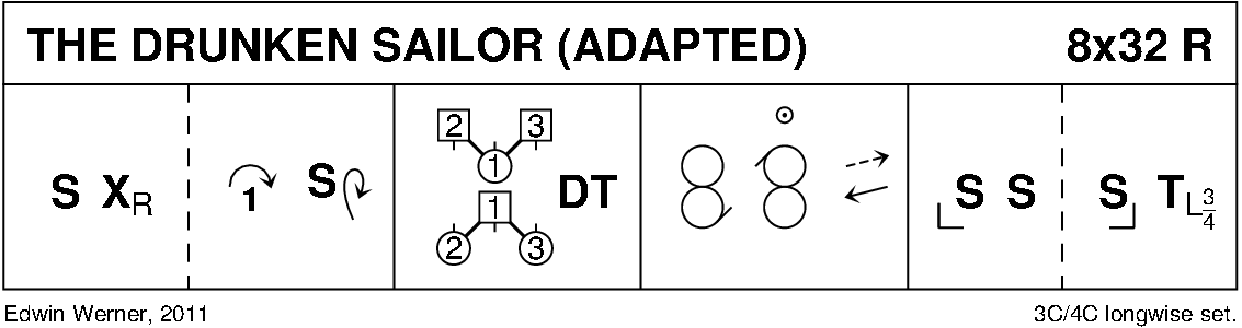 The Drunken Sailor (Adapted) Keith Rose's Diagram
