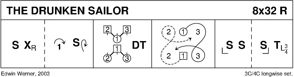 The Drunken Sailor (Original) Keith Rose's Diagram