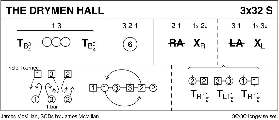 The Drymen Hall Keith Rose's Diagram
