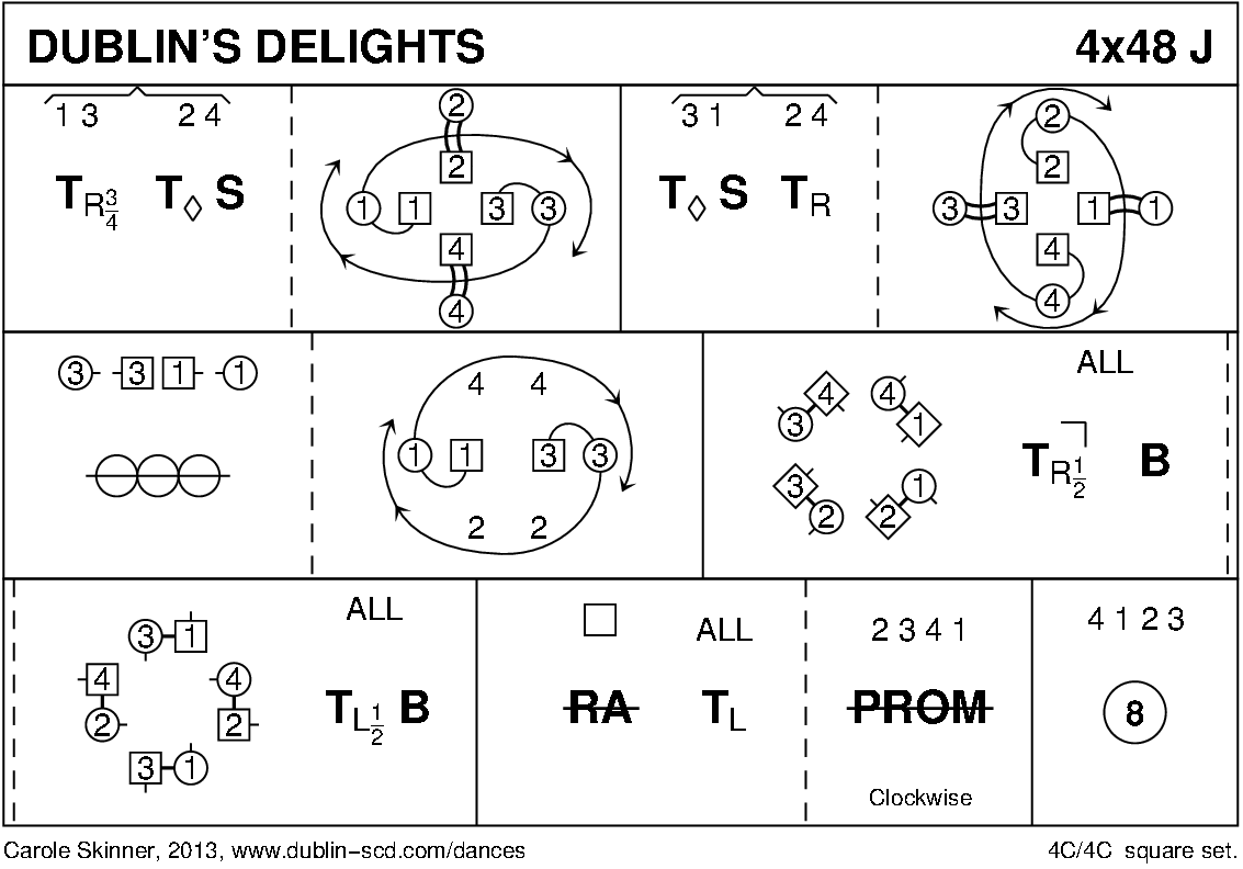 Dublin's Delights Keith Rose's Diagram
