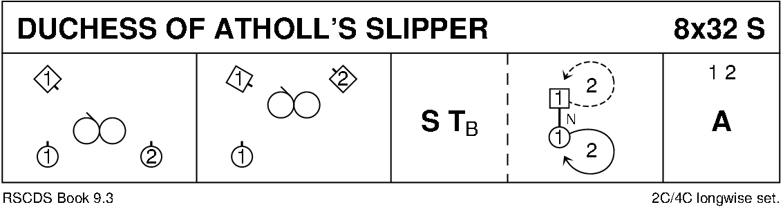 The Duchess Of Atholl's Slipper Keith Rose's Diagram