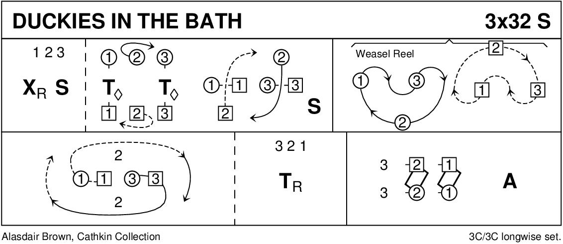 Duckies In The Bath Keith Rose's Diagram