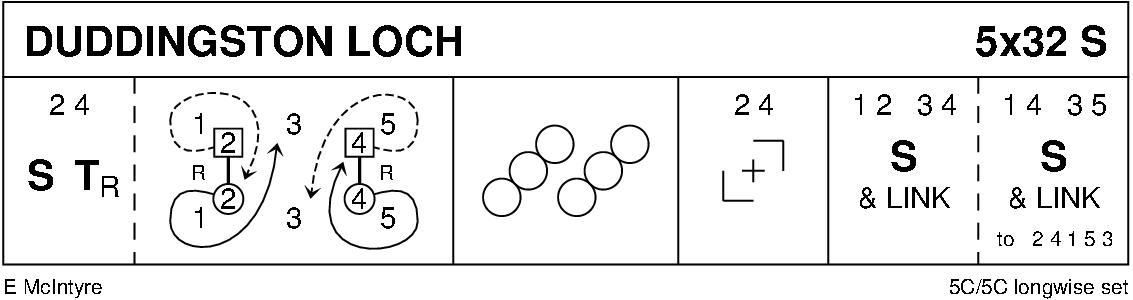 Duddingston Loch Keith Rose's Diagram
