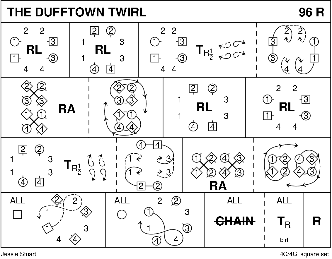 The Dufftown Twirl Keith Rose's Diagram