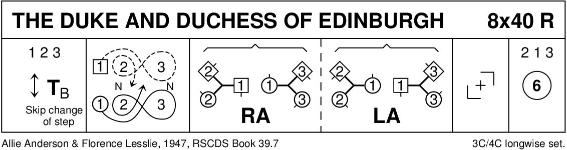 The Duke And Duchess Of Edinburgh Keith Rose's Diagram
