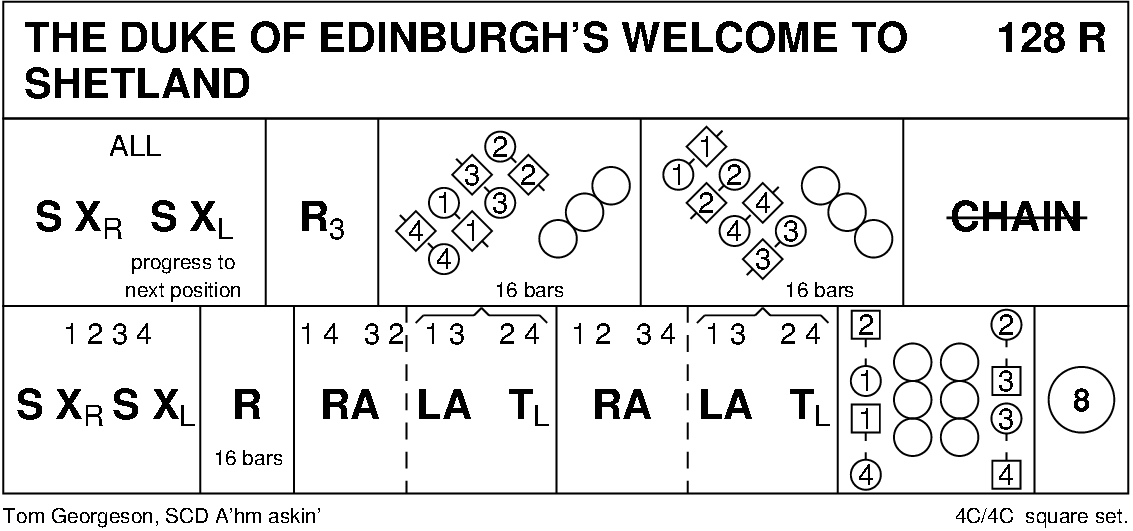 The Duke Of Edinburgh's Welcome To Shetland Keith Rose's Diagram